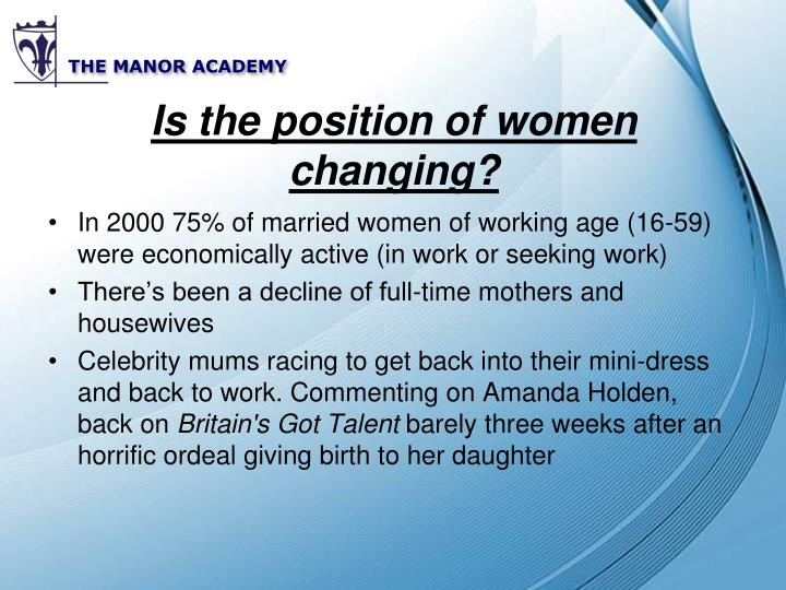 Is the position of women changing?