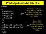 p klad jednoduch tabulky