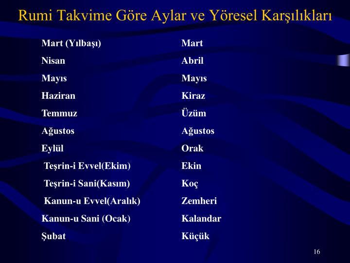 Rumi Takvime Göre Aylar ve Yöresel Karşılıkları