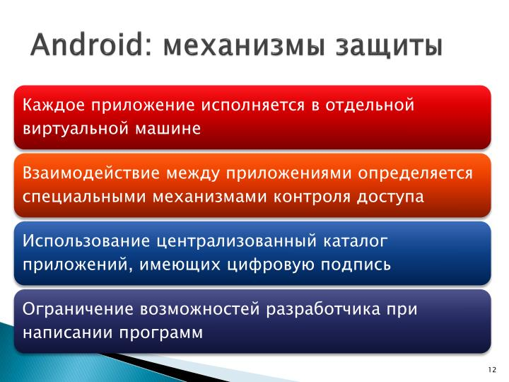 Android: