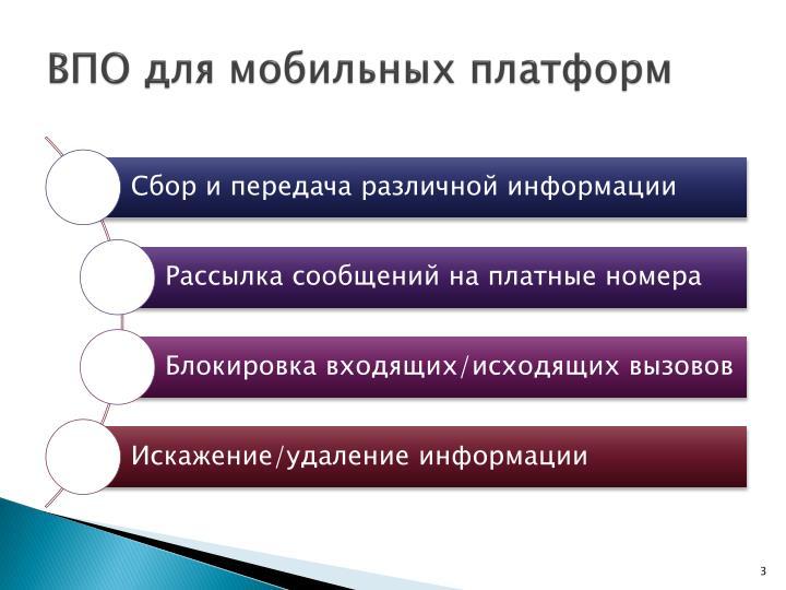 ВПО для мобильных платформ