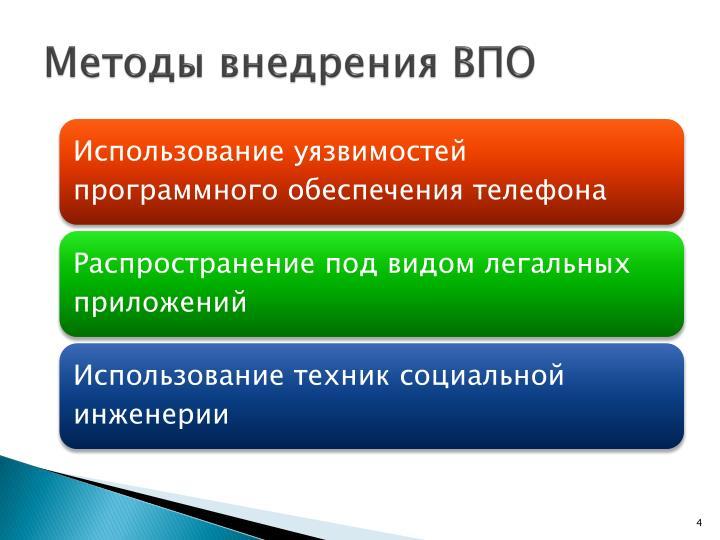 Методы внедрения ВПО
