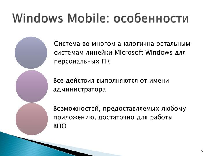 Windows Mobile: