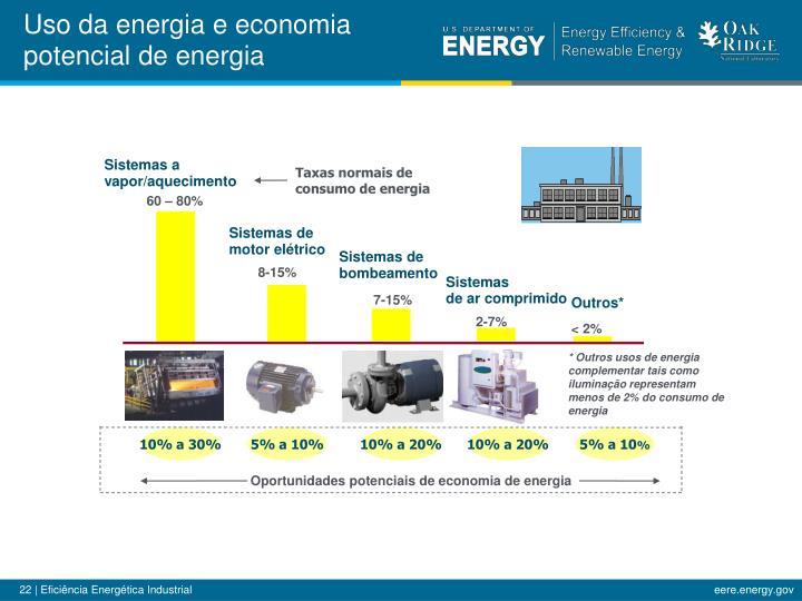 Uso da energia e economia