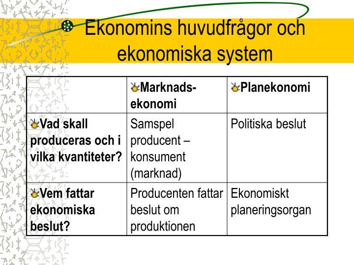 Ekonomins huvudfrågor och ekonomiska system