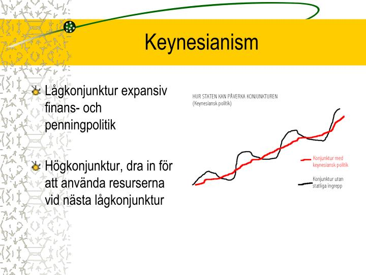 Keynesianism