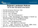 sejarah landasan hukum uu 18 1997 pjk daerah ret daerah