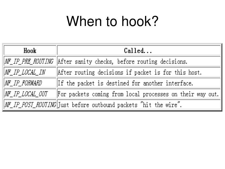 When to hook?