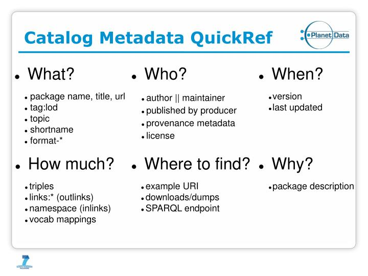Catalog Metadata QuickRef