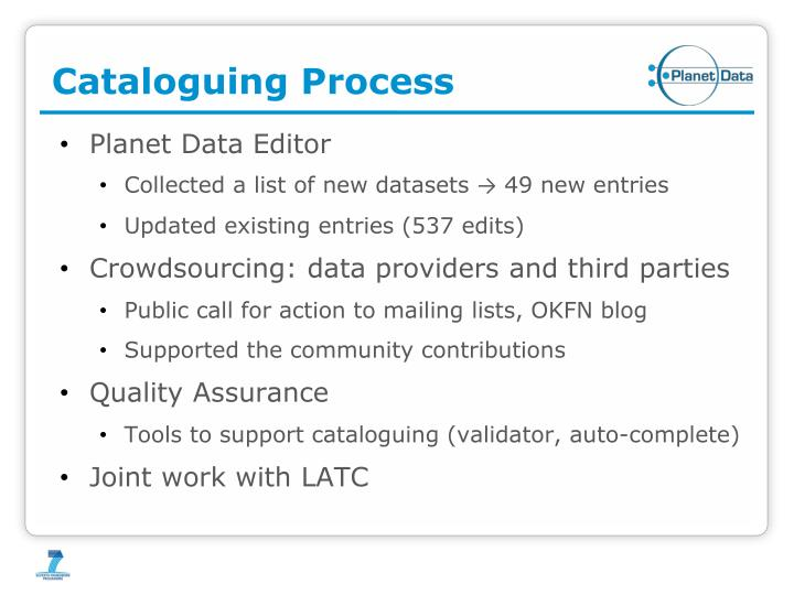 Cataloguing Process
