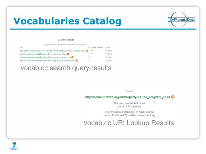 Vocabularies Catalog