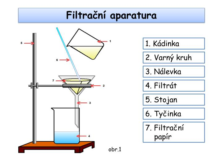Filtrační aparatura