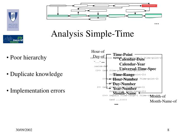 Analysis Simple-Time