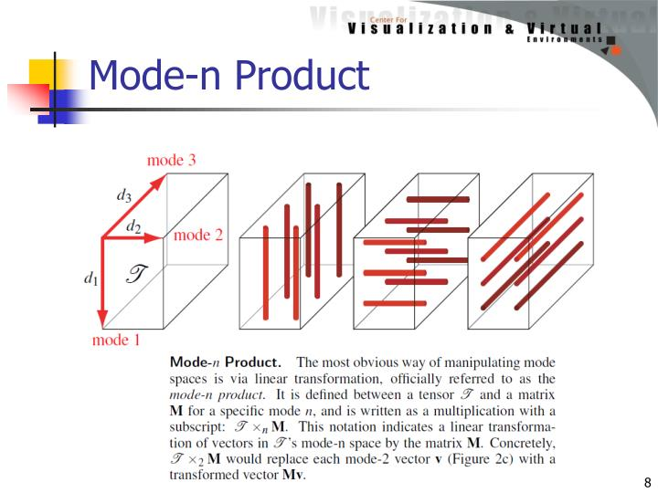 Mode-n Product