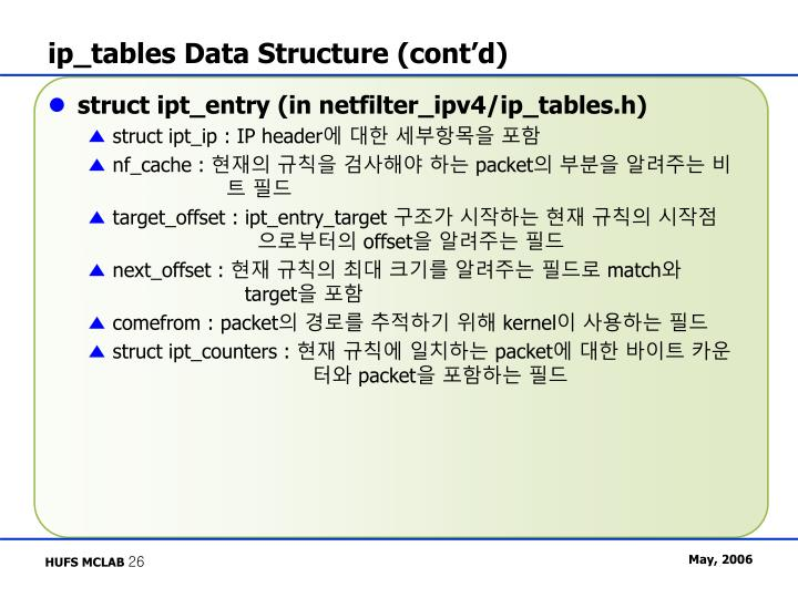 ip_tables Data Structure (cont'd)
