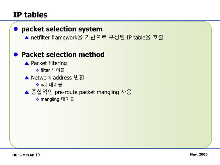 IP tables