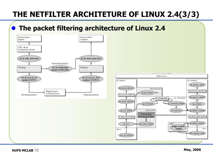 THE NETFILTER ARCHITETURE OF LINUX 2.4(3/3)