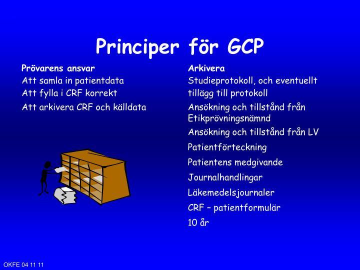 Principer för GCP