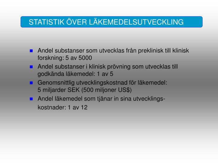 STATISTIK ÖVER LÄKEMEDELSUTVECKLING