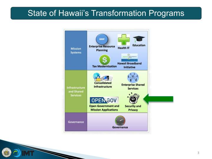State of Hawaii's Transformation Programs