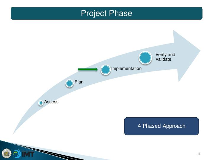 Project Phase
