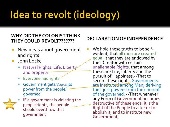 Idea to revolt (ideology)