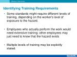 identifying training requirements2