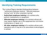 identifying training requirements3