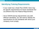 identifying training requirements7