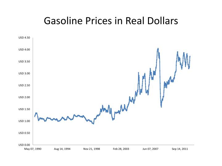 Gasoline Prices in Real Dollars