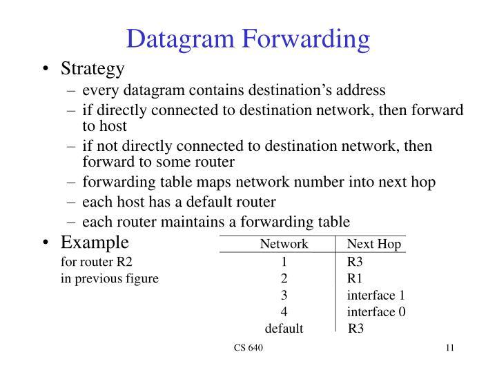 Datagram Forwarding