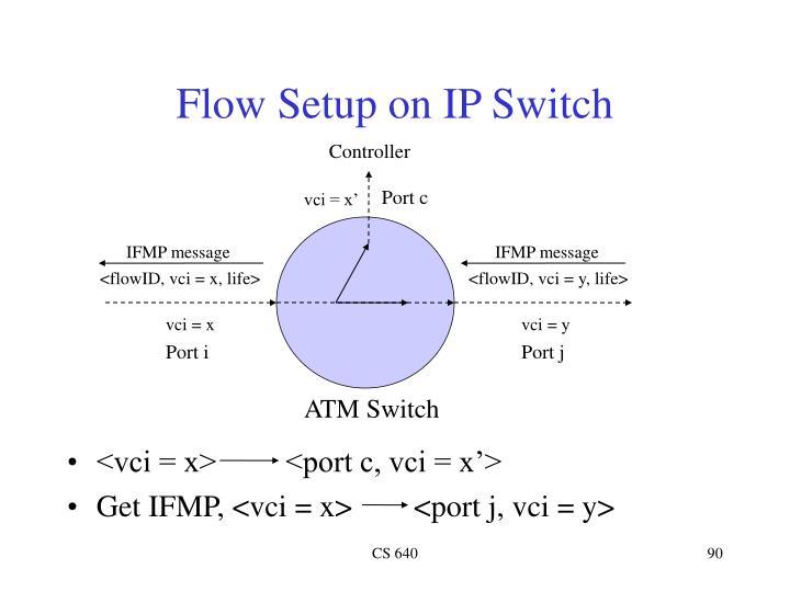 Flow Setup on IP Switch