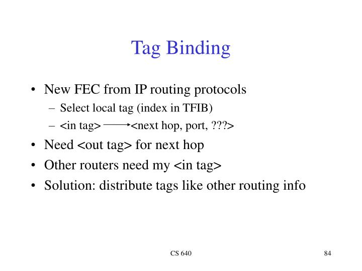 Tag Binding