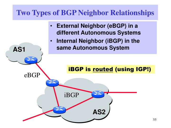 External Neighbor (eBGP) in a different Autonomous Systems