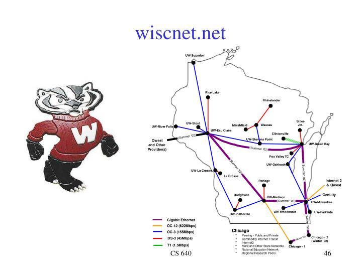 wiscnet.net