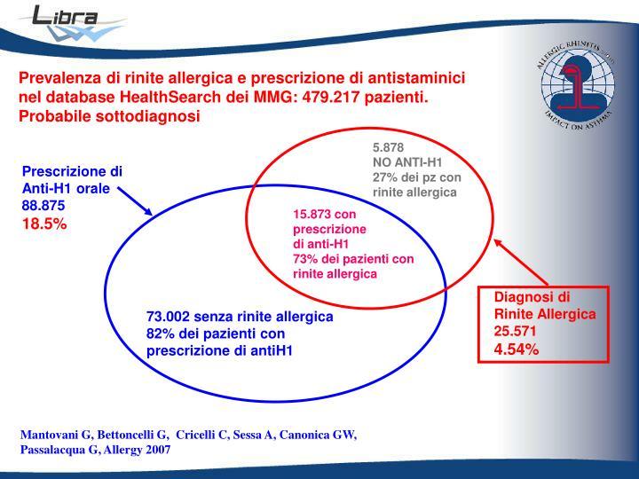 Prevalenza di rinite allergica e prescrizione di antistaminici