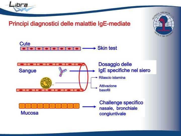 Principi diagnostici delle malattie IgE-mediate