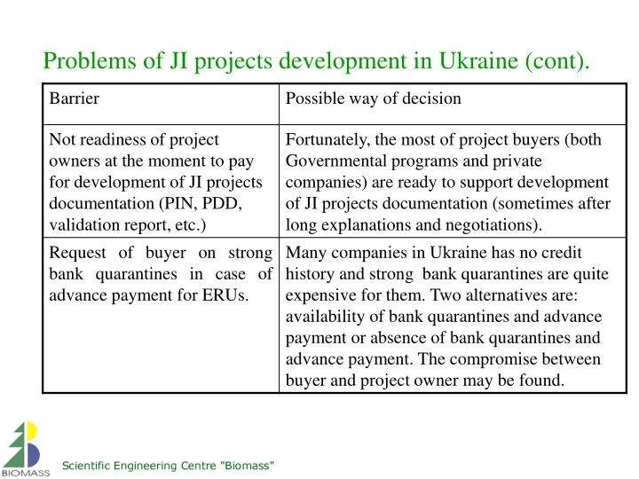 Problems of JI projects development in Ukraine (cont).