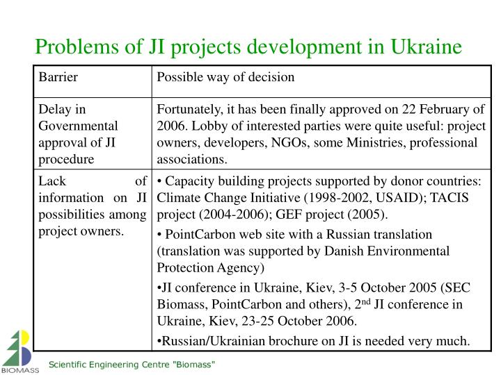 Problems of JI projects development in Ukraine