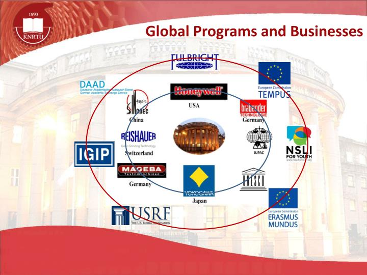 Global Programs and Businesses