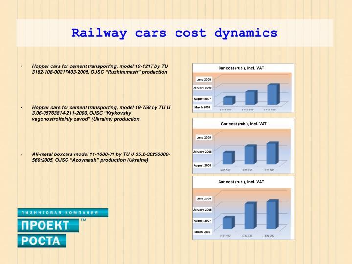 Railway cars cost dynamics