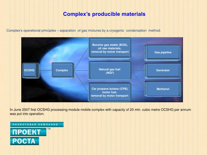 Complex's producible materials