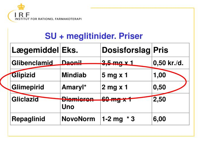 SU + meglitinider. Priser