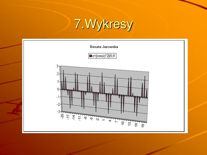 7.Wykresy