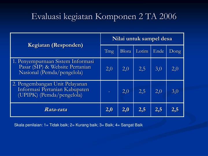 Evaluasi kegiatan Komponen 2 TA 2006