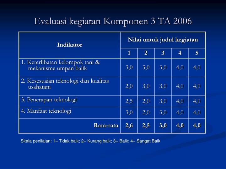 Evaluasi kegiatan Komponen 3 TA 2006
