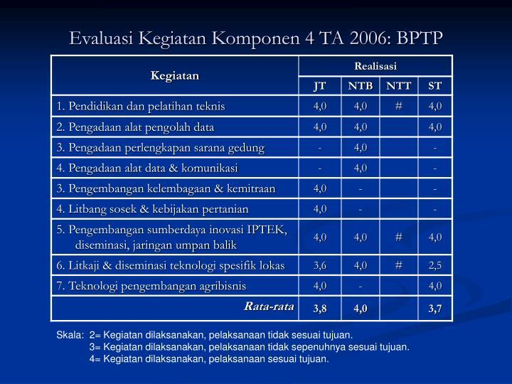 Evaluasi Kegiatan Komponen 4 TA 2006: