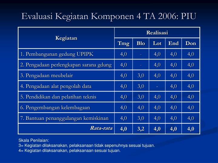 Evaluasi Kegiatan Komponen 4 TA 2006: PIU
