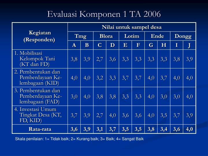 Evaluasi Komponen 1 TA 2006