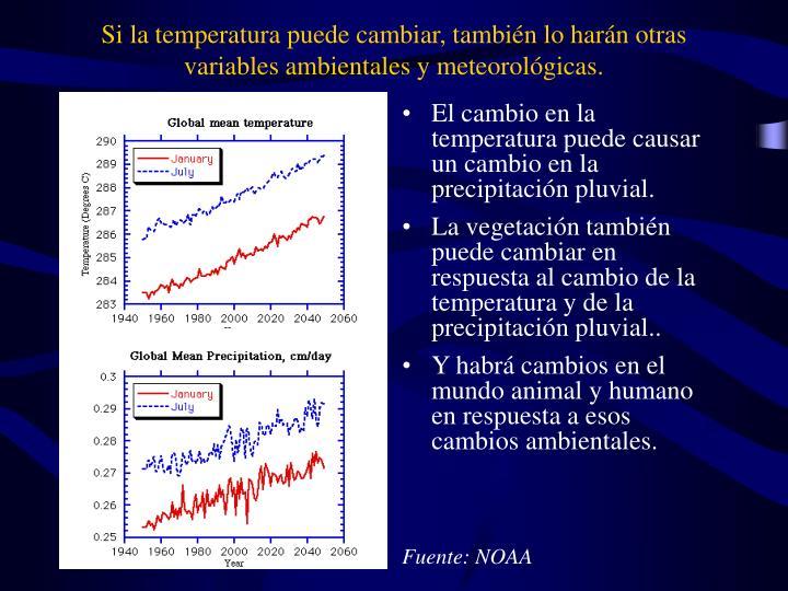 Si la temperatura puede cambiar, también lo harán otras variables ambientales y meteorológicas.